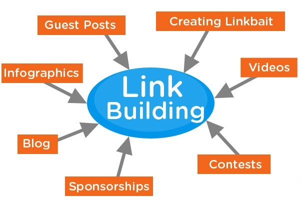 link building agency