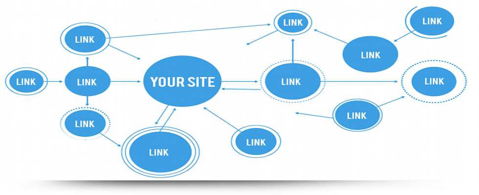 how to create backlinks for seo