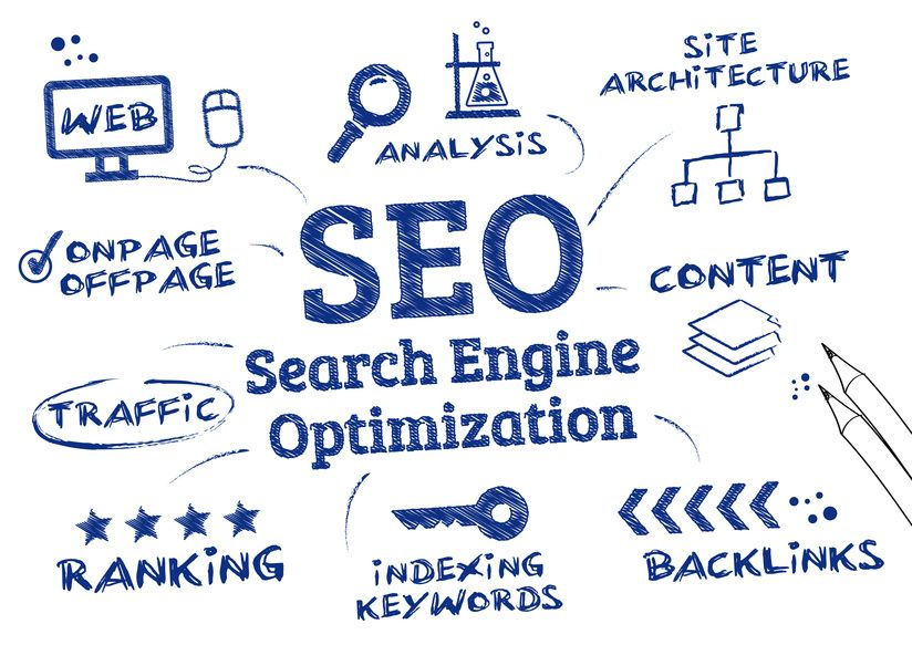 SEO Trends that Matter Most in 2020