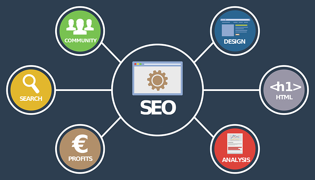 How Can an SEO Consultant Firm Help Grow Your Business copy